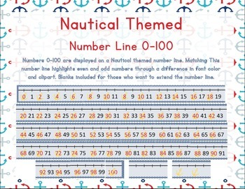 Nautical Themed Number Line