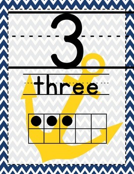 Nautical Themed Number Posters 0-20