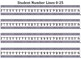Nautical Themed number line 0-100 Navy Blue, Red, White, Light Blue