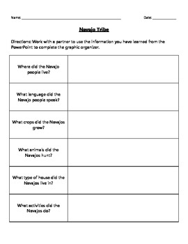 Native Americans - Navajo Graphic Organizer