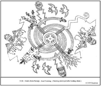 Navajo Sand Painting. Coloring page and lesson plan ideas ...