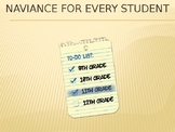 Naviance For Every Student