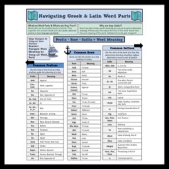 Navigating Common Greek and Latin Word Parts Anchor Chart