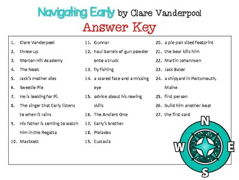 Navigating Early by Clare Vanderpool I Have Who Has Reading Comprehension