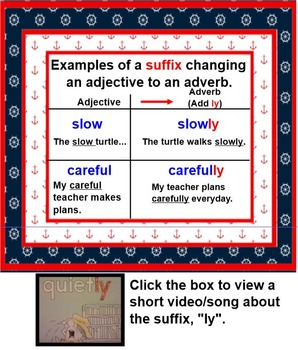 Navigating Through SUFFIXES