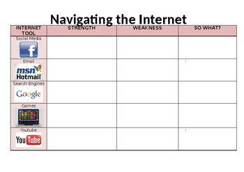 Navigating the Internet - Strength, Weakness, So What?