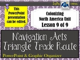 Navigation Acts and Triangle Trade