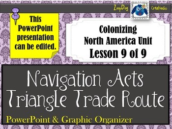 Navigation Acts Triangle Trade PowerPoint and Graphic Organizer