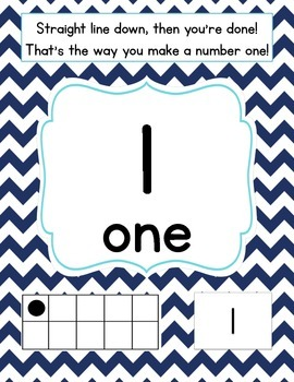 Navy Chevron Number Posters