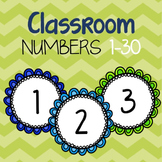 Numbers in Circles for Classroom 1-30 {Navy & Lime}