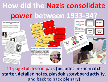 Nazi Consolidation - 11-page full lesson (starter, notes, main task, plenary)