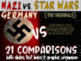 Nazi Germany, Adolf Hitler & World War 2 (WWII) vs. STAR WARS - 21 similarities