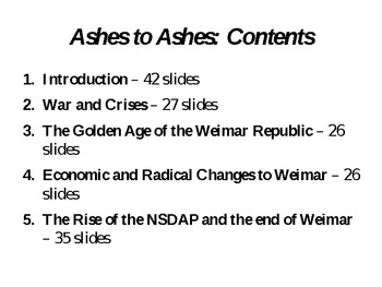 "Nazi Germany - ""Ashes to Ashes"" - Bundled Package - Part 2"