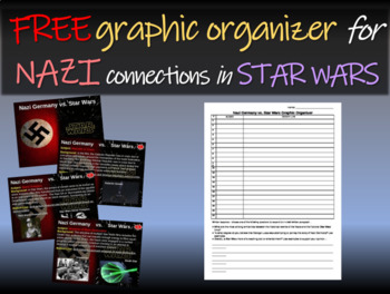 Nazi Germany, Hitler, World War 2 vs STAR WARS 21 similarities GRAPHIC ORGANIZER
