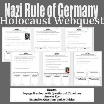 Nazi Rule: Holocaust and World War II Webquest