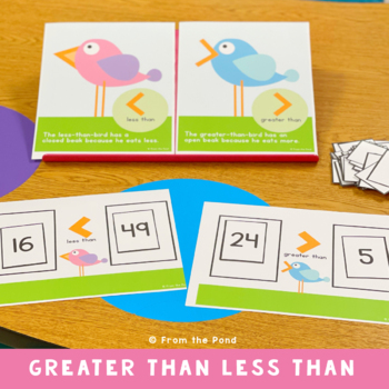 Neat Beaks - Math Center / Game to Teach Greater/Less Than