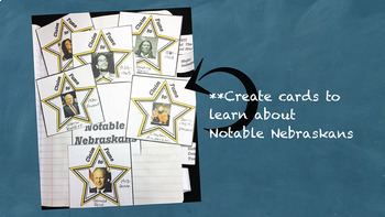 Nebraska State Study Notable People, Places, and Facts Unit Distance Learning