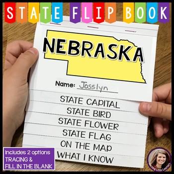 Nebraska Activity