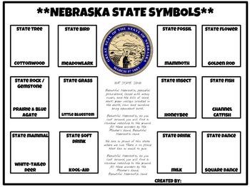 Nebraska State Symbols