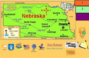 All About Nebraska
