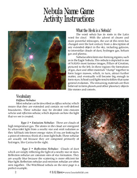 Nebula Name Game (Astronomy)