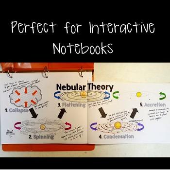 Nebular Theory JUMBO Notes