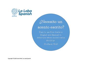Necesito un acento escrito? / Spanish accent mark flow charts