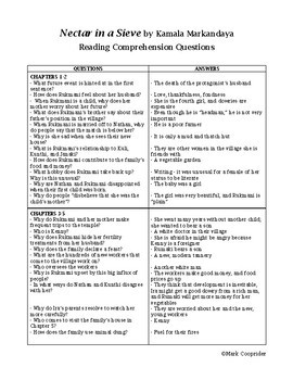 Nectar in a Sieve Reading Comprehension Questions AND Answers