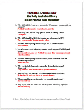 Ned Kelly: Australian History in Four Minutes Video Worksheet