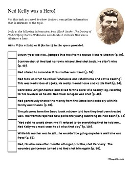 Ned Kelly Persuasive Planning Paragraph Sheet