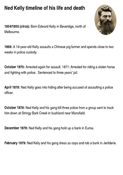 Ned Kelly Timeline
