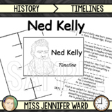 Ned Kelly Timeline Activity