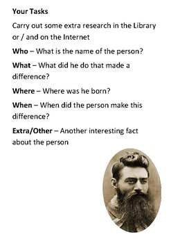 Ned Kelly Timeline and Quotes