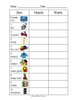 needs vs wants color in worksheet and anchor chart template tpt. Black Bedroom Furniture Sets. Home Design Ideas