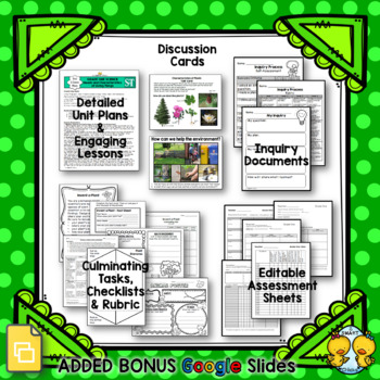 Needs and Characteristics of Living Things – Grade 1 Science Unit