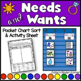 Needs and Wants Activities
