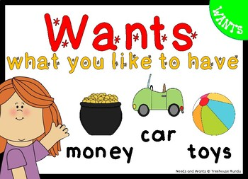 Needs and Wants - Activity Pack Posters Sorting Mat