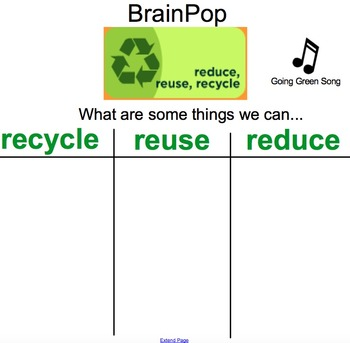 Needs and Wants, Earth Day and Arbor Day Smartboard Mini-Unit