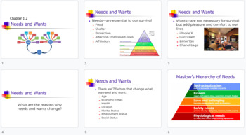 Needs and Wants - Powerpoint Lesson
