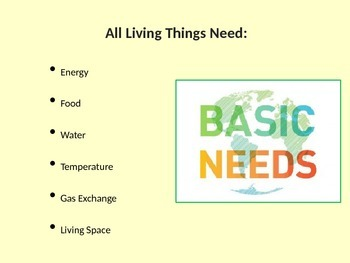 Needs of Living Things