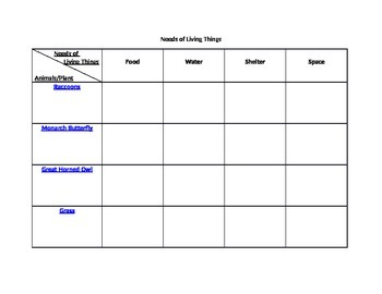 Needs of Living Things Chart