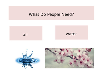 Needs of People: Air, Water, Shelter and Food