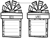 Needs vs. Wants Graphic Organizer