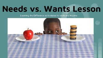 Needs vs. Wants Lesson