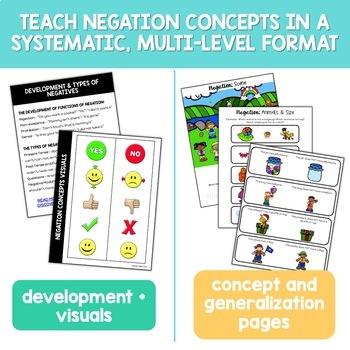Negation NO PREP Speech Therapy
