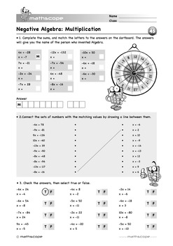 Negative Algebra: Multiplication