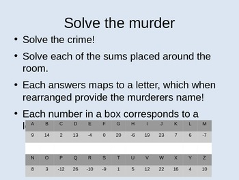 Negative Directed Numbers Murder Mystery Activity