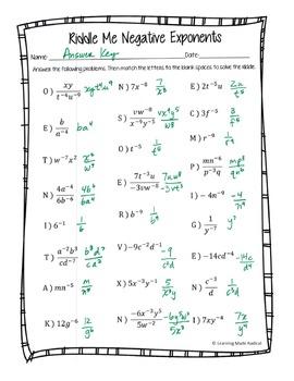 Negative Exponent Riddle Me Worksheet