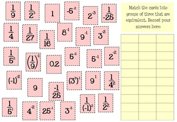 Negative Exponents Worksheet, Assessment & Activity Pack