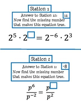 Negative Exponents Desk Hop Stations - CCSS - 8.EE.A.1 and HSN.RN.A.2
